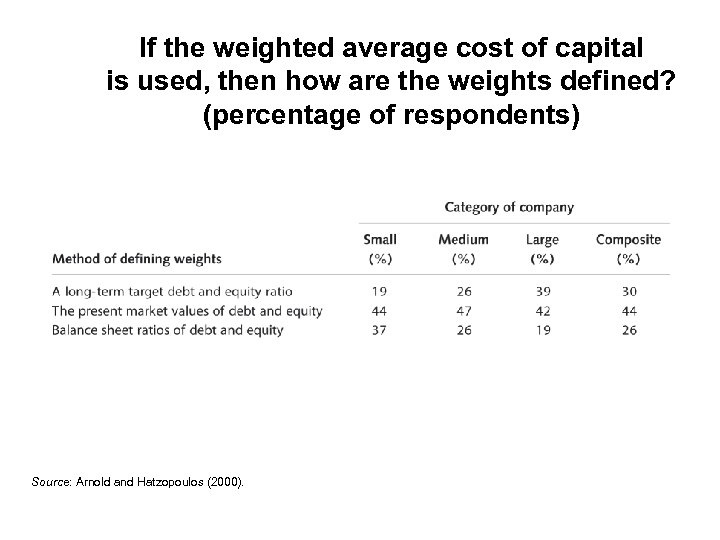 If the weighted average cost of capital is used, then how are the weights