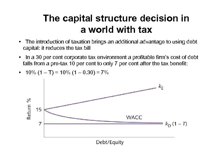 The capital structure decision in a world with tax • The introduction of taxation