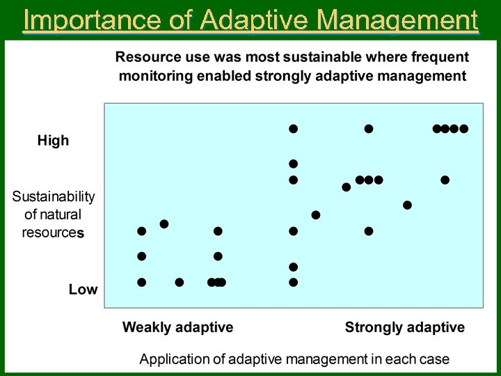 Importance of Adaptive Management Convention on Biological Diversity – Clearing House Mechanism European Environment