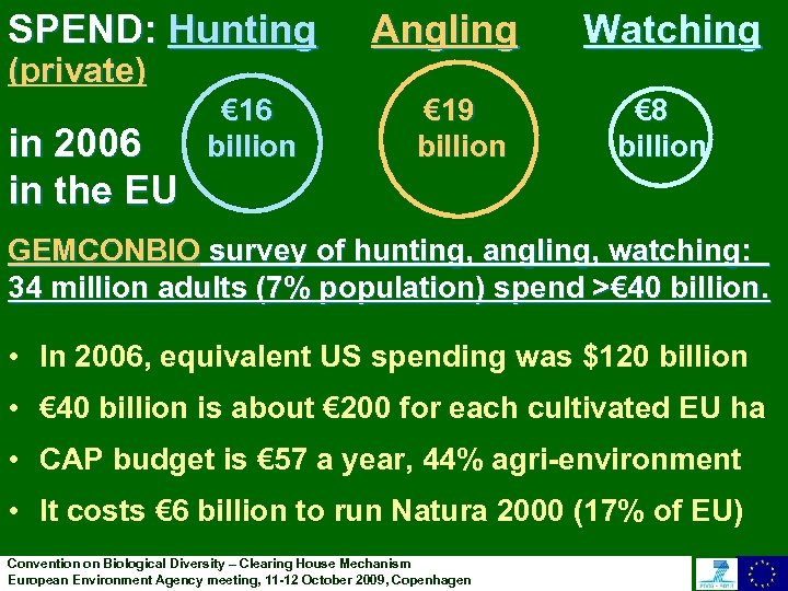 SPEND: Hunting (private) in 2006 in the EU € 16 billion Angling € 19