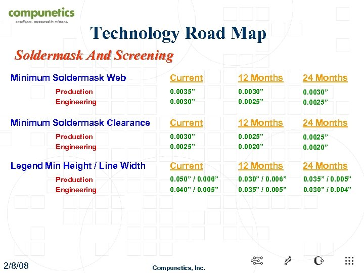 Technology Road Map Soldermask And Screening Minimum Soldermask Web Production Engineering Minimum Soldermask Clearance