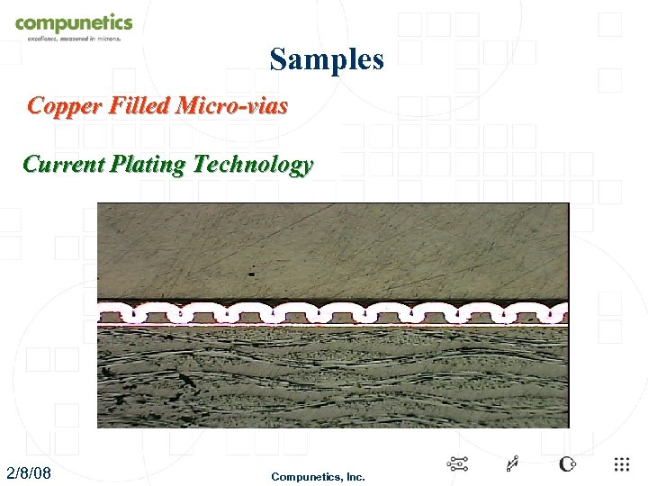 Samples Copper Filled Micro-vias Current Plating Technology 2/8/08 Compunetics, Inc.