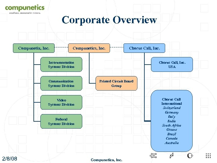 Corporate Overview Compunetix, Inc. Compunetics, Inc. Chorus Call, Inc. USA Instrumentation Systems Division Communication
