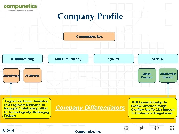 Company Profile Compunetics, Inc. Manufacturing Engineering Quality Services Global Products Production Engineering Group Consisting