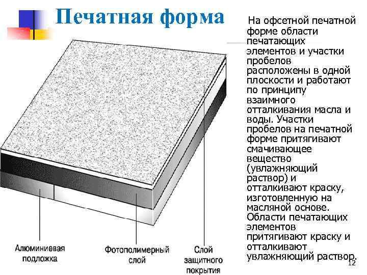 химических печатная форма с картинками удивлен, что сейчас