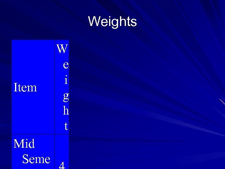 Weights Item Mid Seme W e i g h t