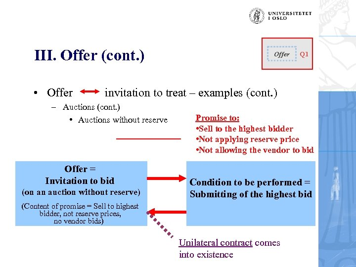 III. Offer (cont. ) • Offer Q 1 invitation to treat – examples (cont.