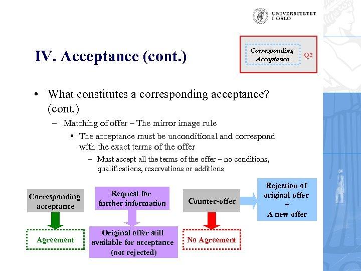 Corresponding Acceptance IV. Acceptance (cont. ) Q 2 • What constitutes a corresponding acceptance?