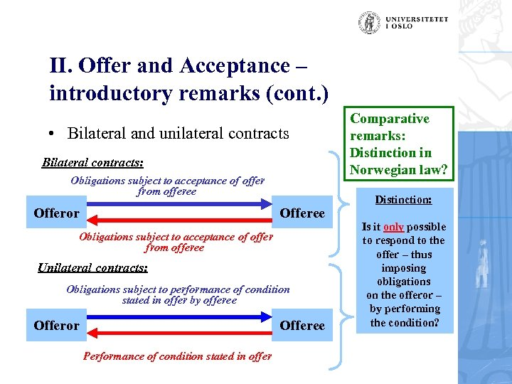 II. Offer and Acceptance – introductory remarks (cont. ) • Bilateral and unilateral contracts