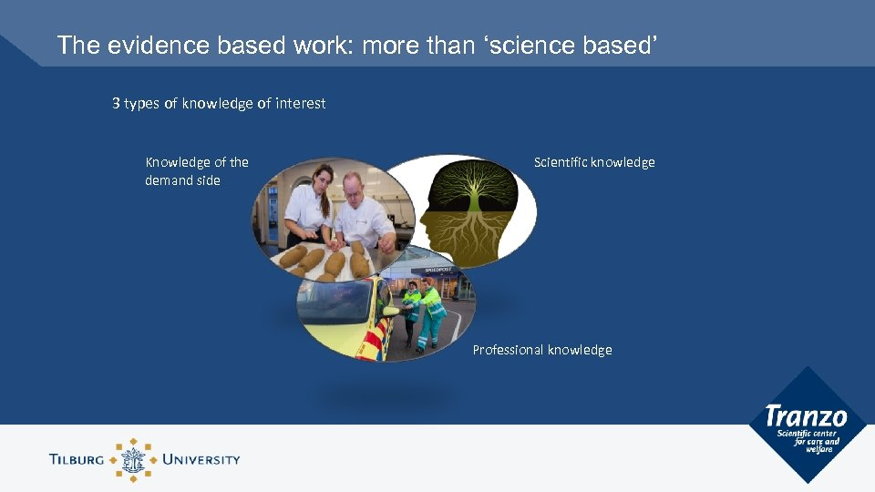 The evidence based work: more than 'science based' 3 types of knowledge of interest