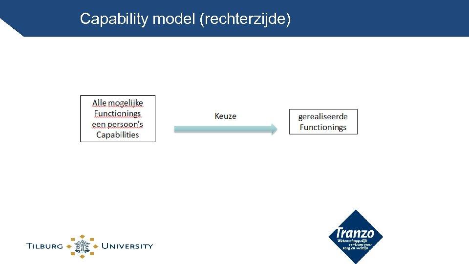 Capability model (rechterzijde)