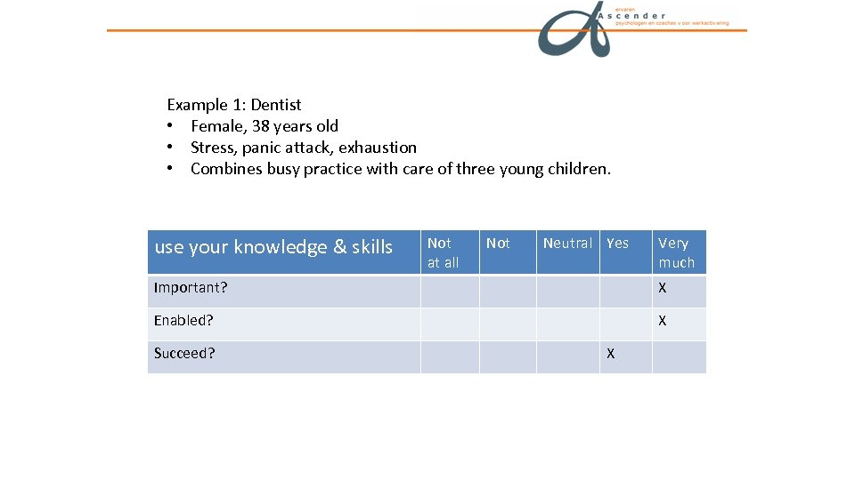 Example 1: Dentist • Female, 38 years old • Stress, panic attack, exhaustion •