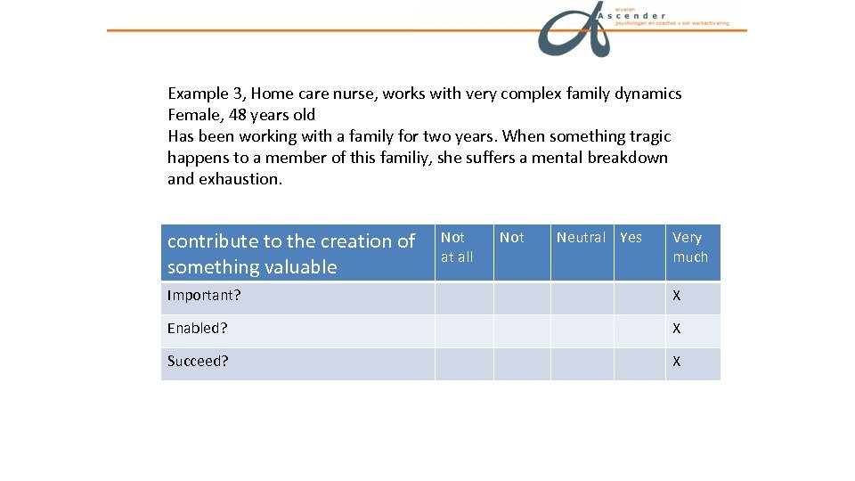 Example 3, Home care nurse, works with very complex family dynamics Female, 48 years