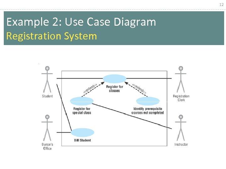 12 Example 2: Use Case Diagram Registration System