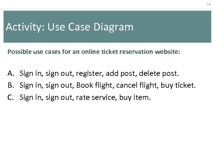 14 Activity: Use Case Diagram Possible use cases for an online ticket reservation website: