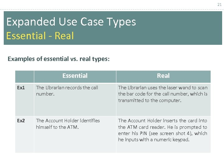 21 Expanded Use Case Types Essential - Real Examples of essential vs. real types: