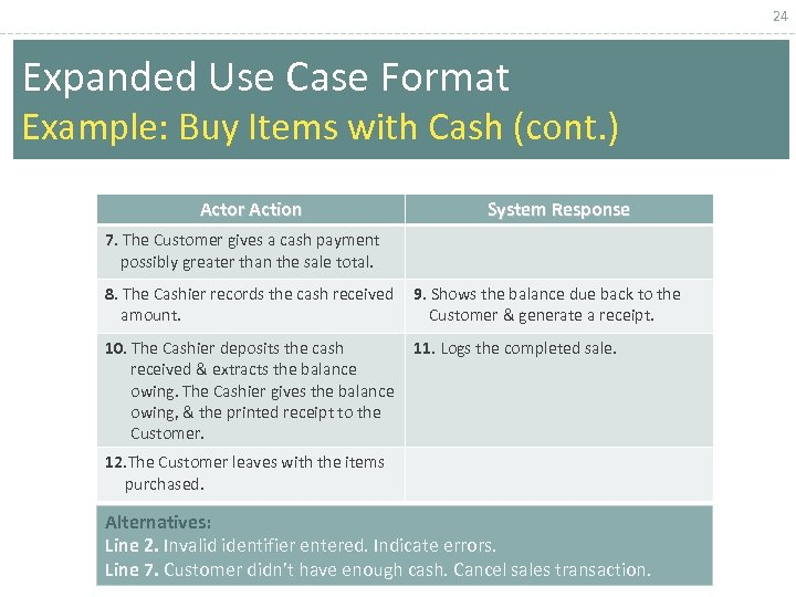 24 Expanded Use Case Format Example: Buy Items with Cash (cont. ) Actor Action