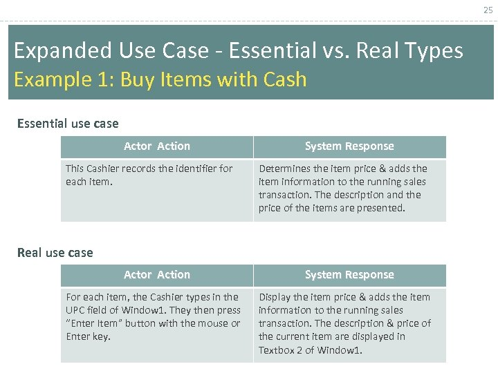 25 Expanded Use Case - Essential vs. Real Types Example 1: Buy Items with
