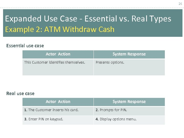 26 Expanded Use Case - Essential vs. Real Types Example 2: ATM Withdraw Cash