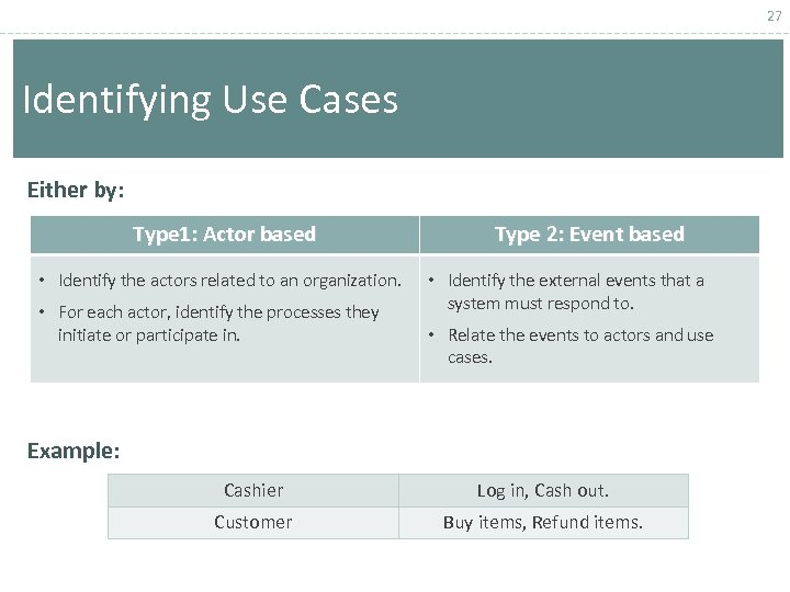 27 Identifying Use Cases Either by: Type 1: Actor based • Identify the actors