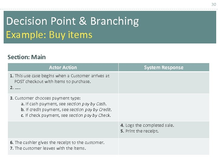 30 Decision Point & Branching Example: Buy items Section: Main Actor Action System Response