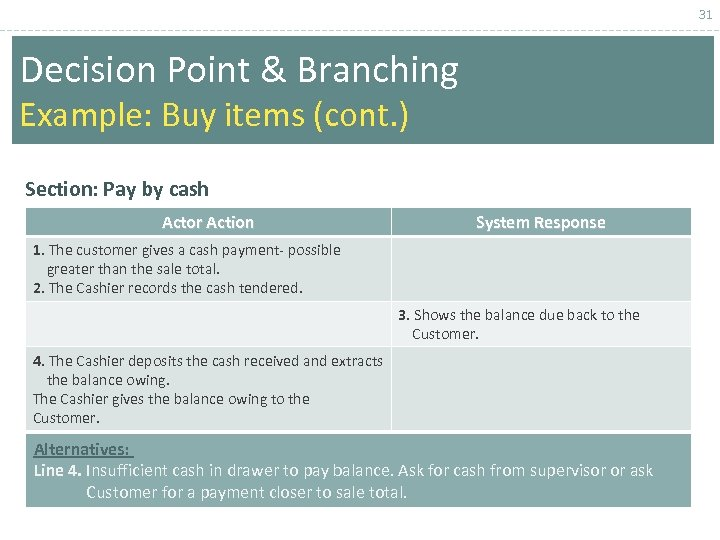 31 Decision Point & Branching Example: Buy items (cont. ) Section: Pay by cash