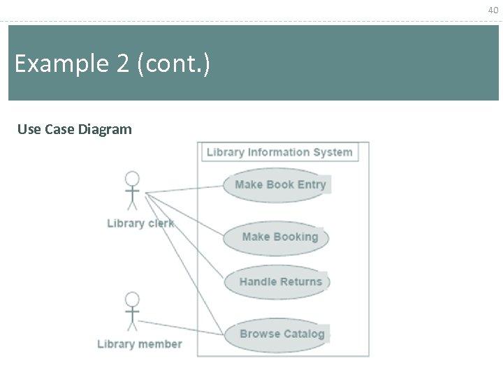 40 Example 2 (cont. ) Use Case Diagram