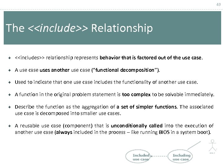 49 The <<include>> Relationship <<includes>> relationship represents behavior that is factored out of the