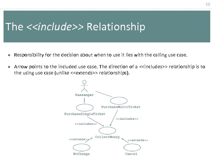 50 The <<include>> Relationship Responsibility for the decision about when to use it lies