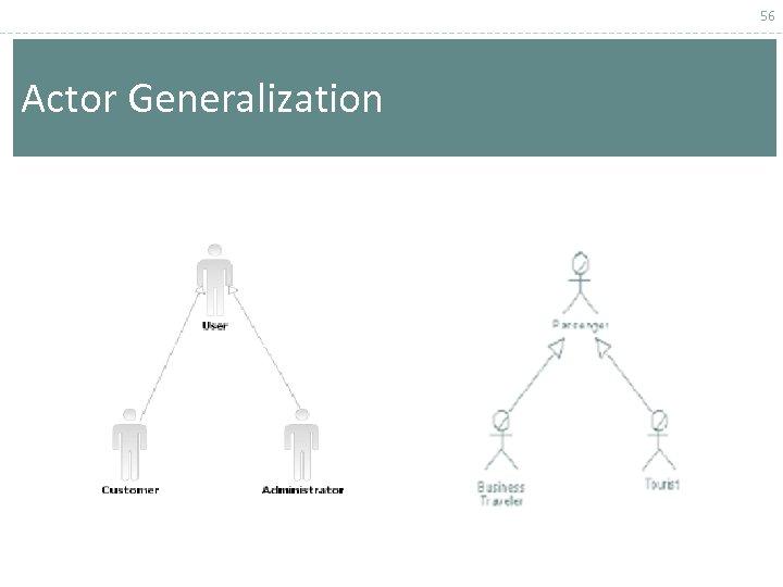 56 Actor Generalization