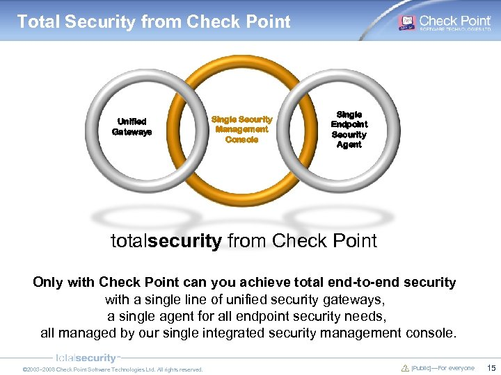 Total Security from Check Point Unified Gateways Single Security Management Console Single Endpoint Security
