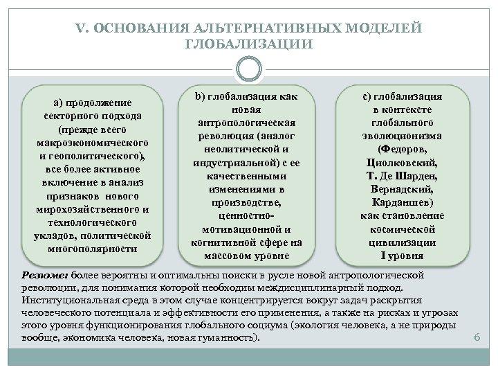 V. ОСНОВАНИЯ АЛЬТЕРНАТИВНЫХ МОДЕЛЕЙ ГЛОБАЛИЗАЦИИ a) продолжение секторного подхода (прежде всего макроэкономического и геополитического),