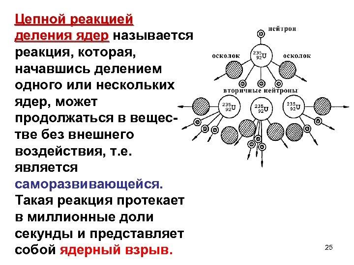Цепной реакцией деления ядер называется деления ядер реакция, которая, начавшись делением одного или нескольких