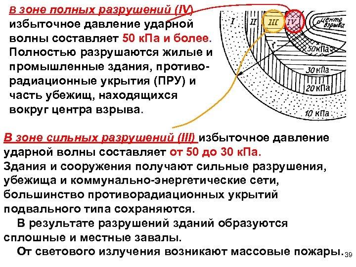 В зоне полных разрушений (IV) избыточное давление ударной волны составляет 50 к. Па и