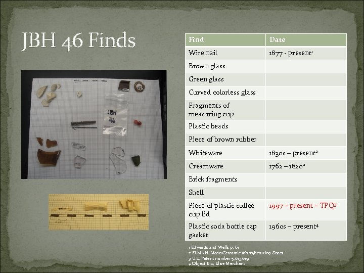 JBH 46 Finds Find Date Wire nail 1877 - present 1 Brown glass Green