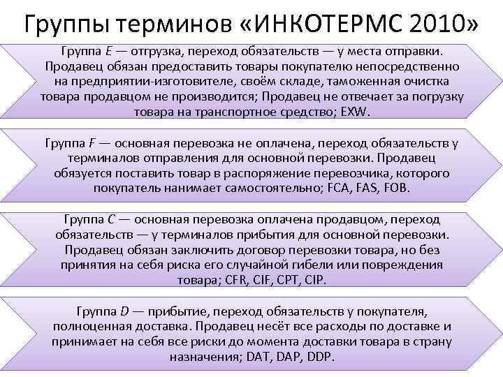 Группы терминов «ИНКОТЕРМС 2010» Группа E — отгрузка, переход обязательств — у места отправки.