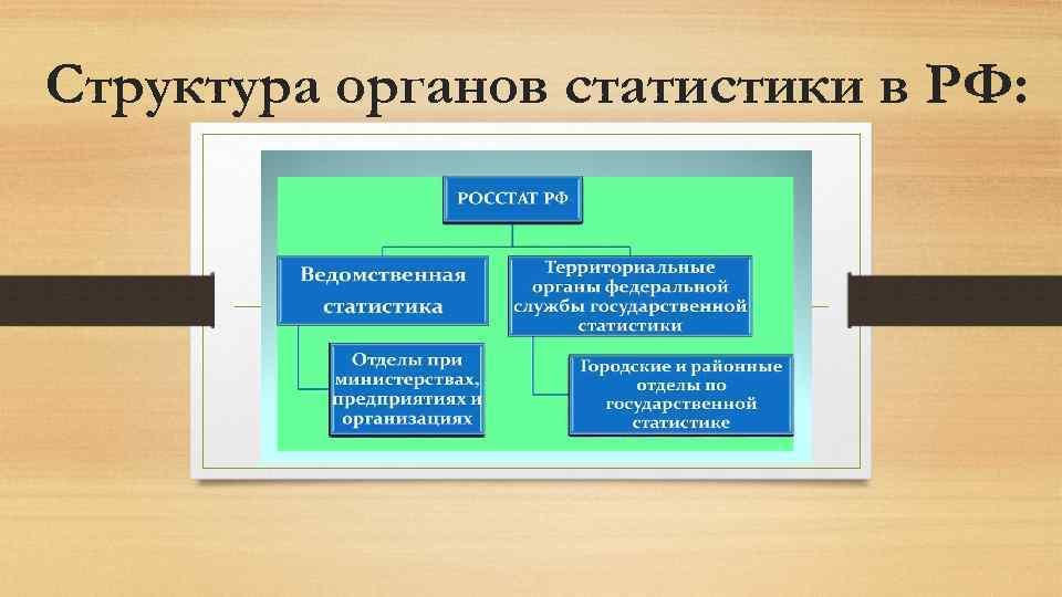 Структура органов статистики в РФ: