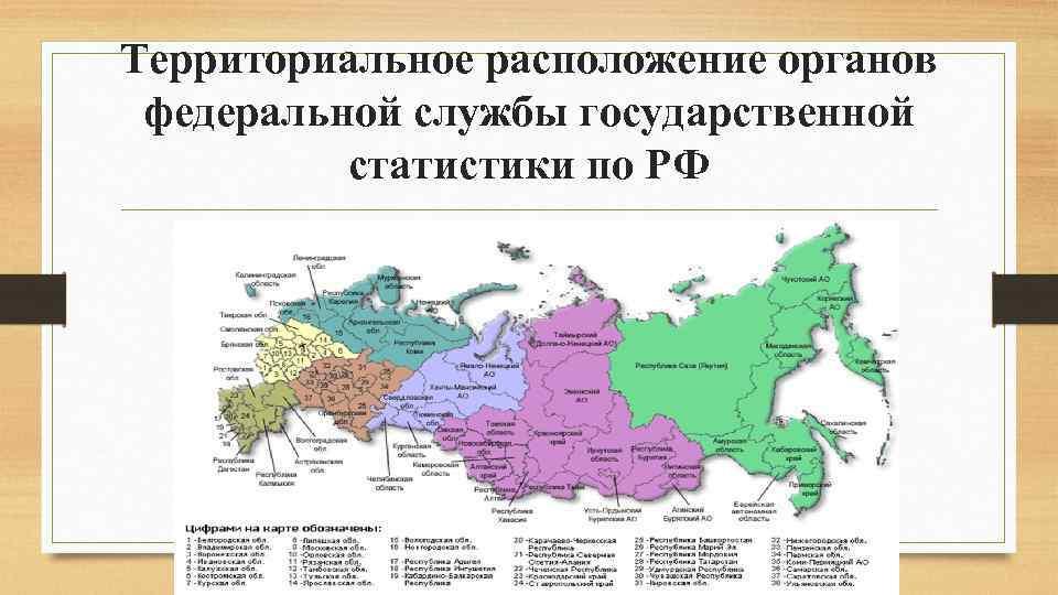 Территориальное расположение органов федеральной службы государственной статистики по РФ
