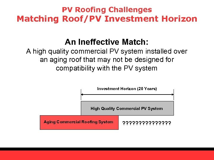 PV Roofing Challenges Matching Roof/PV Investment Horizon An Ineffective Match: A high quality commercial