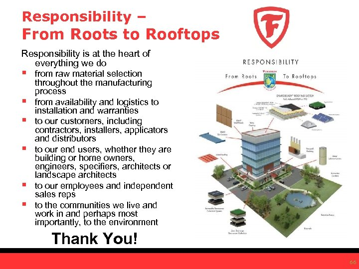 Responsibility – From Roots to Rooftops Responsibility is at the heart of everything we