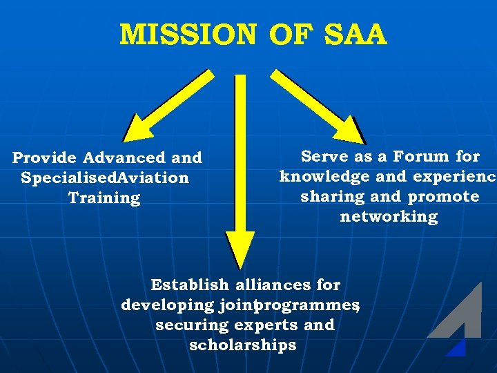 MISSION OF SAA Provide Advanced and Specialised. Aviation Training Serve as a Forum for