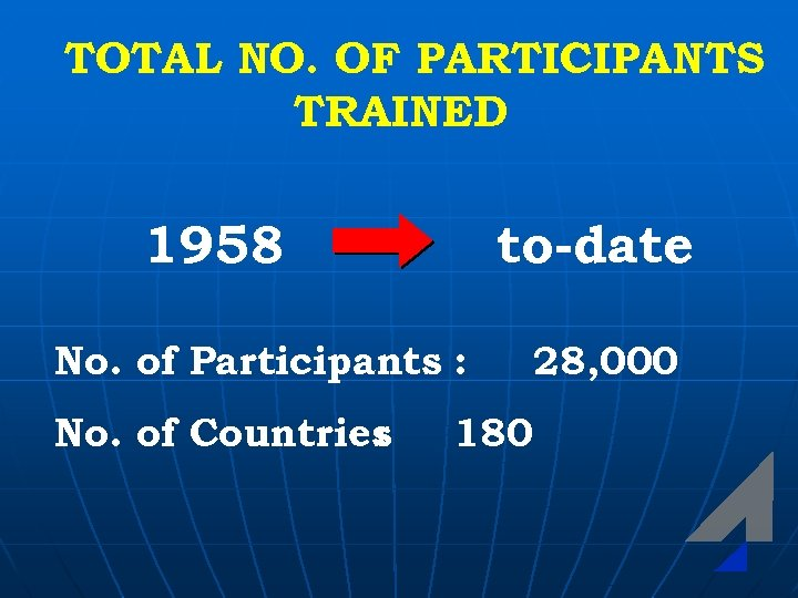 TOTAL NO. OF PARTICIPANTS TRAINED 1958 to-date No. of Participants : No. of Countries