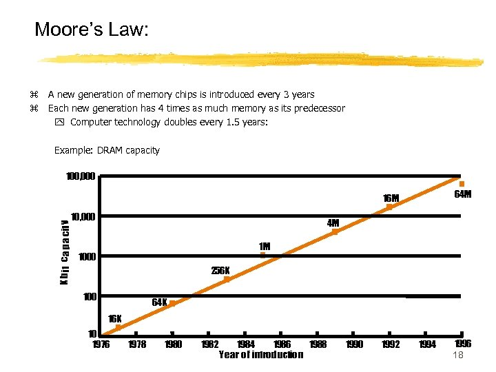 Moore's Law: z A new generation of memory chips is introduced every 3 years