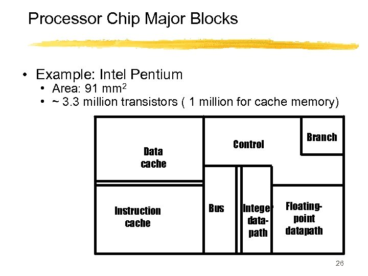 Processor Chip Major Blocks • Example: Intel Pentium • Area: 91 mm 2 •