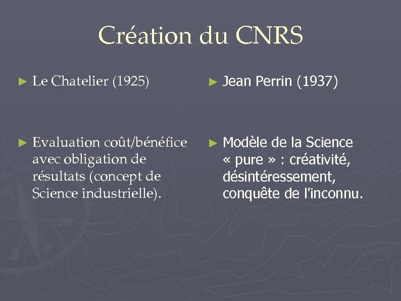 Création du CNRS ► Le Chatelier (1925) ► Jean Perrin (1937) ► Evaluation coût/bénéfice