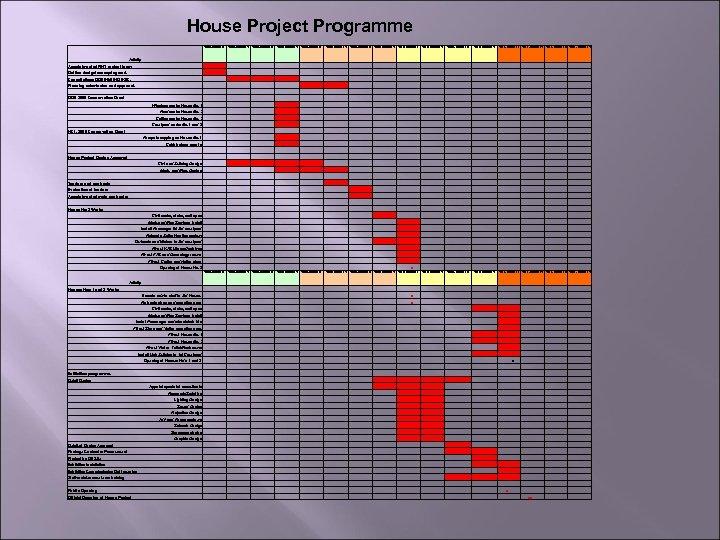 House Project Programme 2008. Quarter 1 2008. Quarter 2 2008. Quarter 3 2008. Quarter