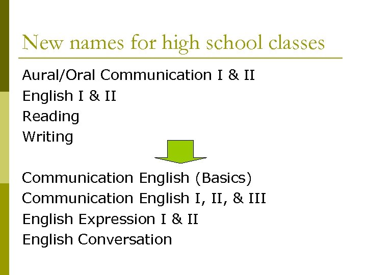 New names for high school classes Aural/Oral Communication I & II English I &