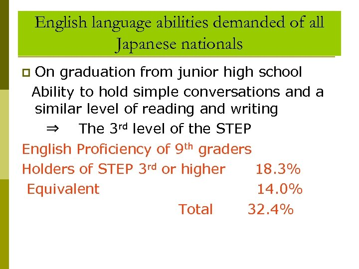 English language abilities demanded of all Japanese nationals On graduation from junior high school