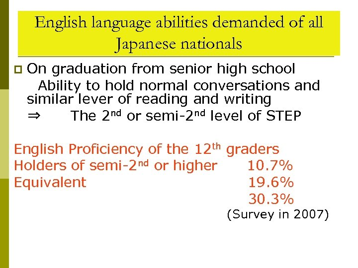 English language abilities demanded of all Japanese nationals On graduation from senior high school