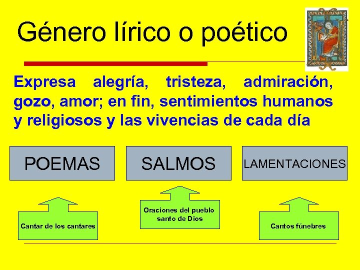 Género lírico o poético Expresa alegría, tristeza, admiración, gozo, amor; en fin, sentimientos humanos